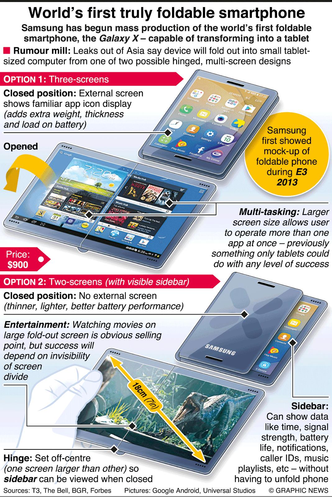 Folding Smartphone