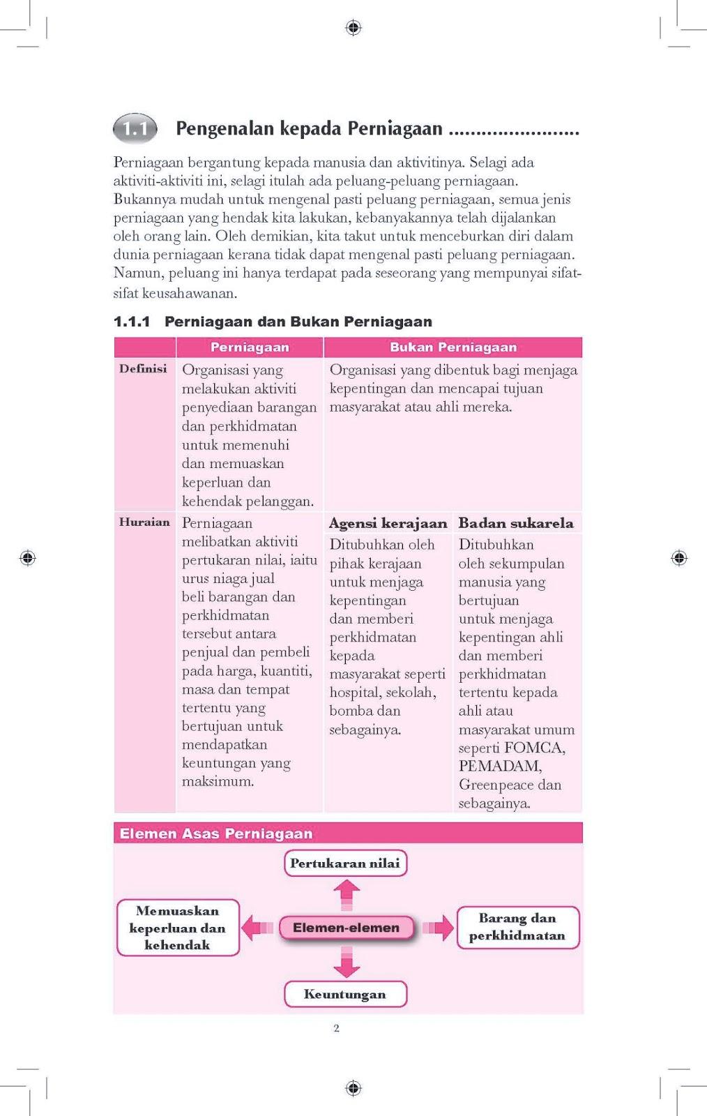 Laman Pengajian Perniagaan STPM Cikgu aZLy: BUKU RUJUKAN