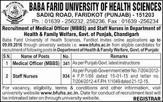 BFUHS Recruitment 2016 1275 Staff Nurses, Medical Officer Jobs