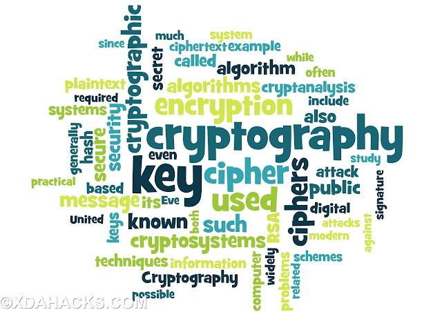 cryptography 4k royalty free image