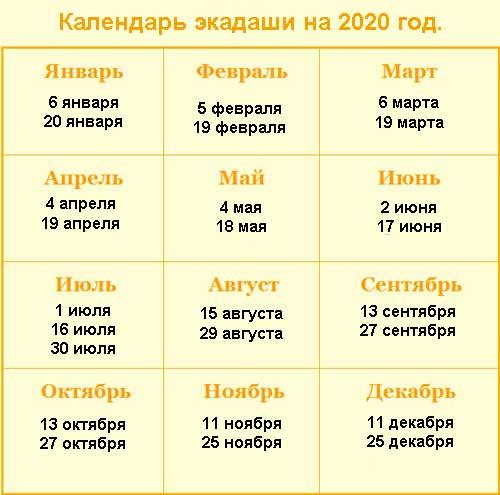 Календарь экадаши на 2020 год