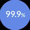 uptime 99%