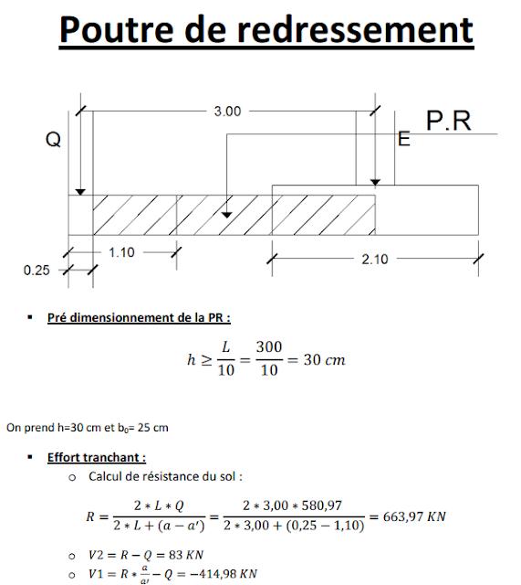 Exemple de Calcul - Poutre de Redressement