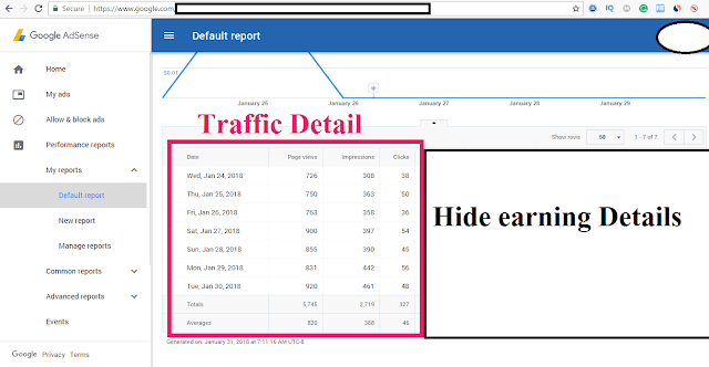 check  your website traffic online free