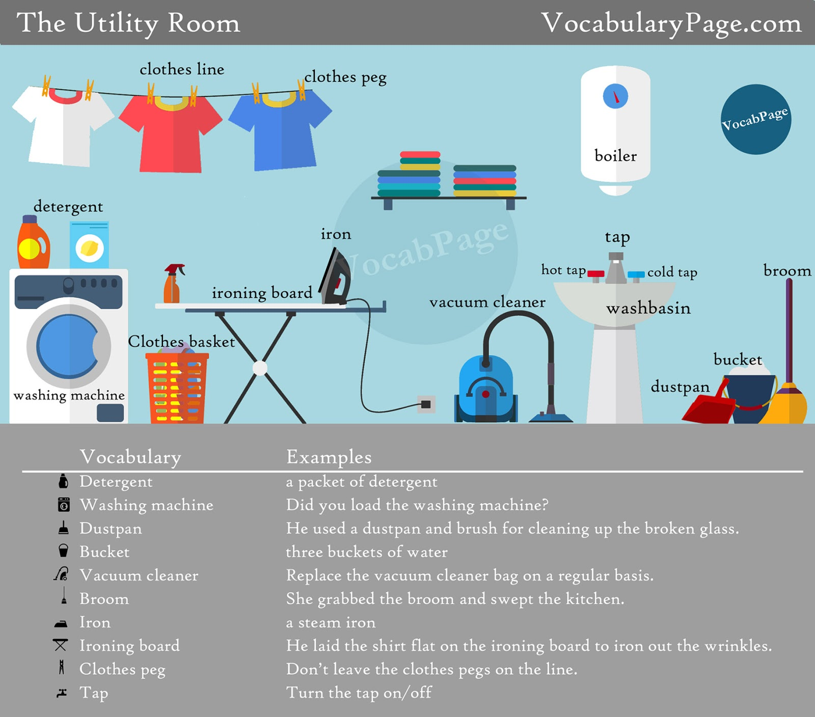 The Utility Room Vocabulary