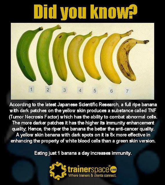 Ass banana up