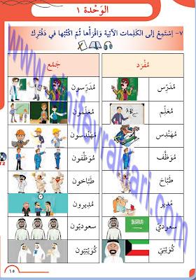 8. Sınıf Meb Yayınları Arapça Ders Kitabı Cevapları Sayfa 15