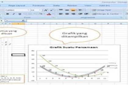 Peran Komputer dalam Pembelajaran Matematika