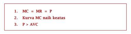 Syarat Tercapainya Kerugian Minimum Jangka Pendek - www.ajarekonomi.com