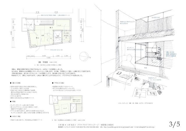川の広がりを取込む立体的内部空間の三階建て狭小都市型住宅 平面計画 3階 立体的な空間の繋がり