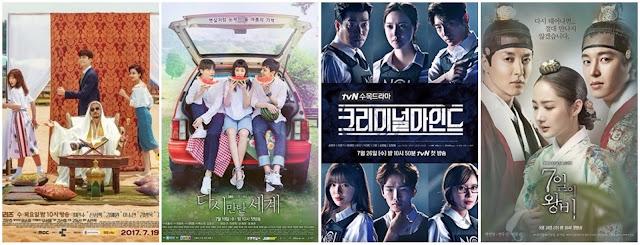 水木劇《死而復生的男人》繼續蟬聯收視冠軍-韓版《犯罪心理》收視再次下滑