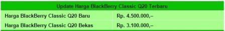 Harga BB Classic Q20 Baru dan Bekas