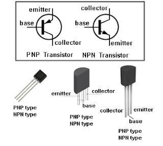 Cara kerja dan jenis Transistor LENGKAP