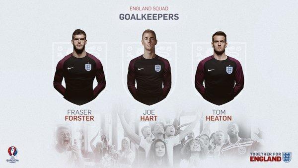 تعرف على قائمة منتخب إنجلترا التي ستشارك في يورو 2016