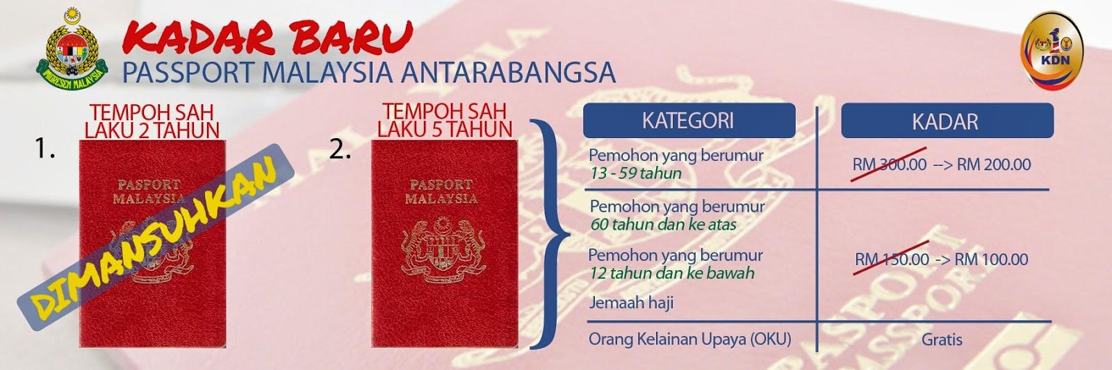 HARGA PASSPORT TERKINI 2015