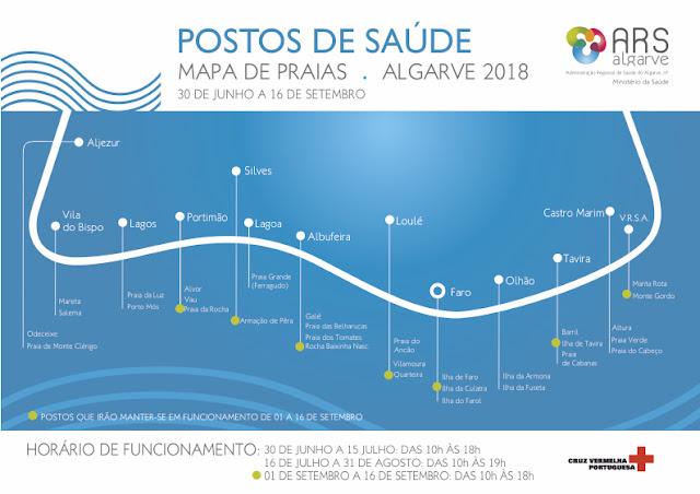 Postos de Saúde de Praia do Algarve fizeram 2.067 atendimentos em julho