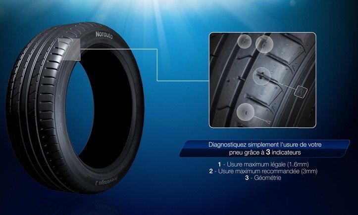 la gazette automobile photo du jour le nouveau pneu prevensys 3 de norauto. Black Bedroom Furniture Sets. Home Design Ideas