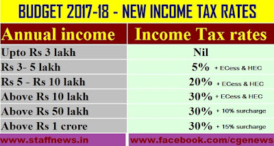 budget+17-18+income+tax+rates
