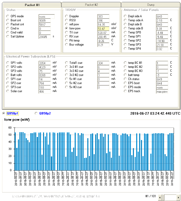 Packet #1  QB50p1 Telemetry