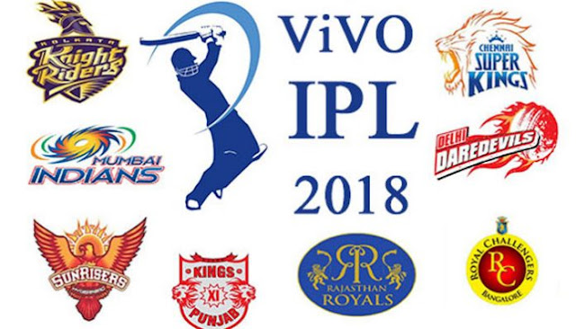 IPL 2018 Team List