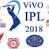 IPL 2018 Team List – T20 IPL 11 Squad | Teams Participating Name In IPL 11
