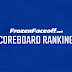 Scoreboards Ranked By Active Replay Area (Largest Sides)
