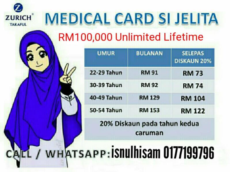 medical card wanita jelita