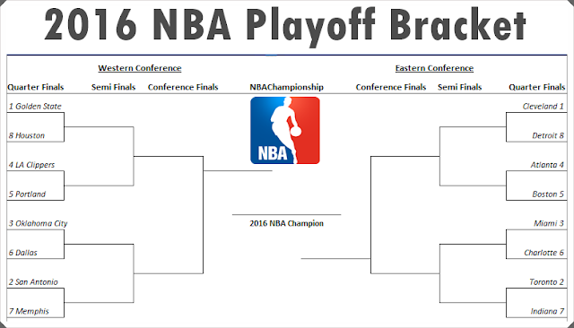 2016 NBA Playoff Bracket