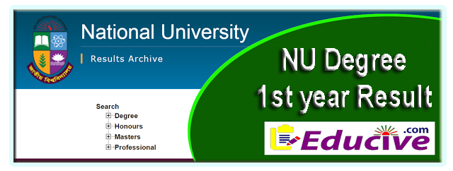 National University Bangladesh NU Degree 1st year result