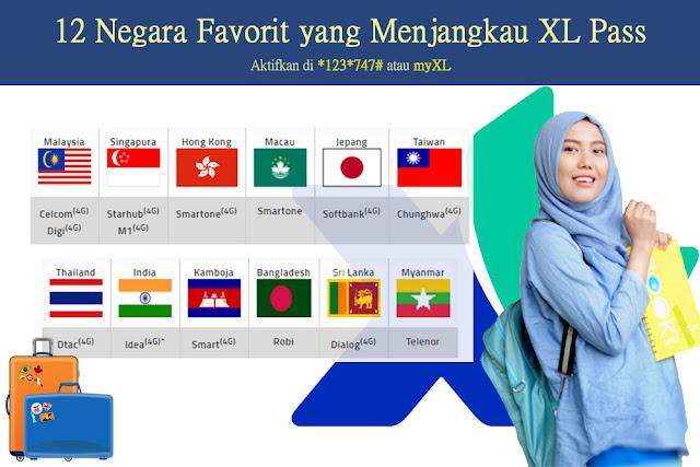 Tak Perlu Ganti 4 Sim Card Indonesia Ini Bisa Dipakai Di Luar Negeri