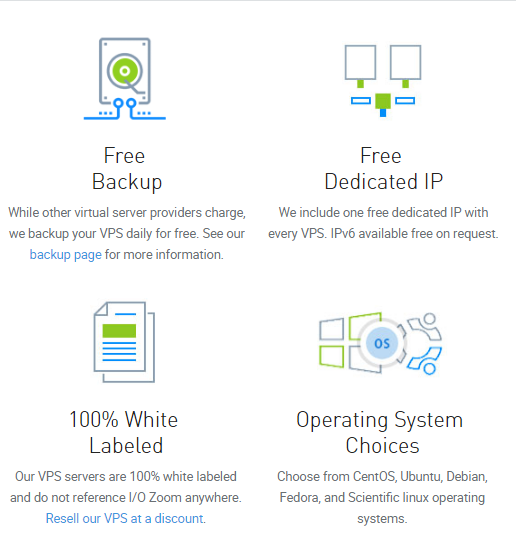 Free Dedicated IP, 100% White Label, Operating System