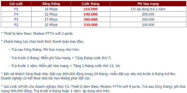 Đăng Ký Internet FPT Phường Nguyễn Trung Trực 1