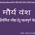 मौर्य वंश | Mauryan empire in Hindi