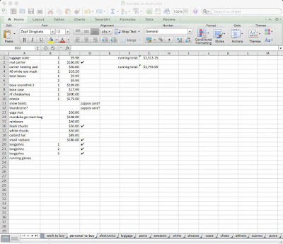 excel spreadsheet europe personal shopping