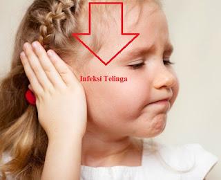 apa obat infeksi telinga yang aman