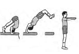 Latihan lenting kepala