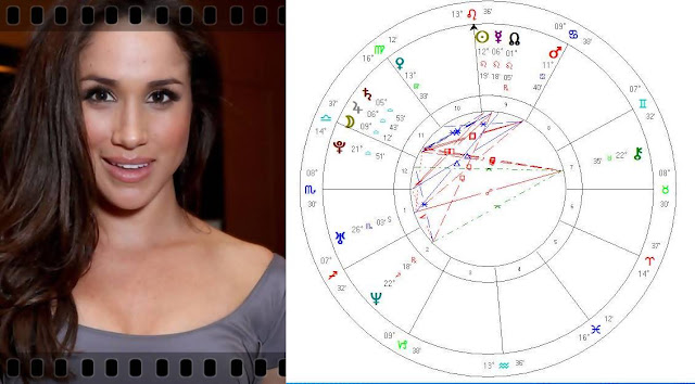 Wiki Meghan Markle birth chart horoscope and personality traits