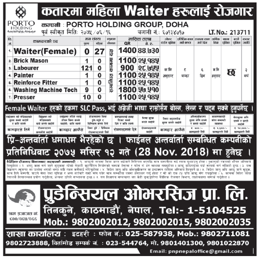Jobs in Qatar for Nepali, Salary Rs 57,510