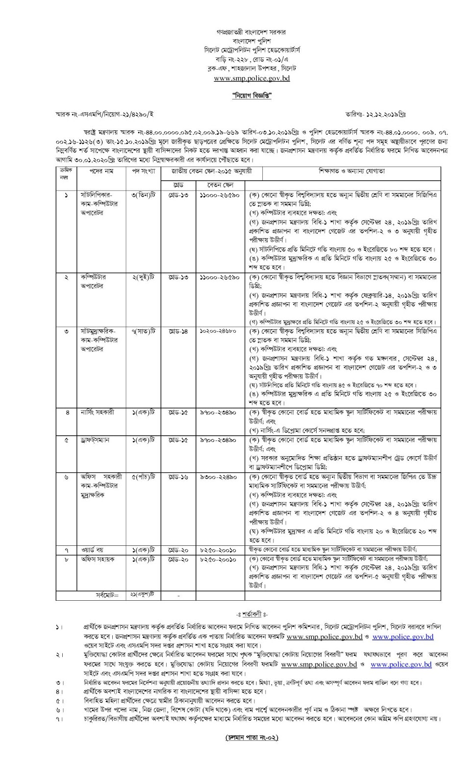 Sylhet Metropolitan Police Headquarters Job News SMP Job Circular 2020