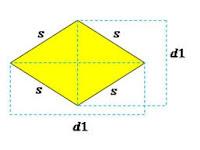 Materi Matematika Luas Belah Ketupat dan Layang-Layang
