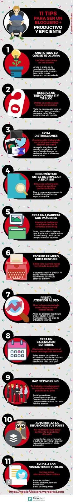 11 consejos para mejorar la eficiencia del bloguero [Infografía]