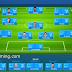 Taktik 433B Bermain Sayap Online Soccer Manager 2018