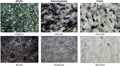 Batuan Beku Ultrabasa, Basa, Intermediete dan Asam