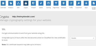 Cara Pasang SSL pada Domain diblogger6