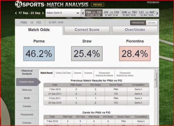 Schermata BSport Match Analysis