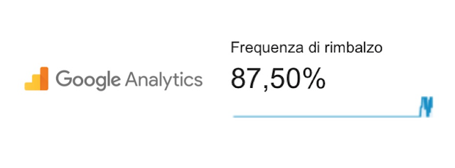 Google Analytics | Spam e Frequenza di rimbalzo ! Come fare