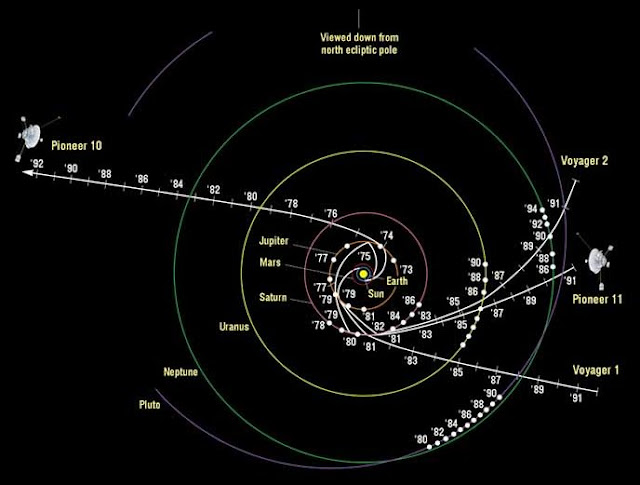 Voyager 2 Current Location (page 3) - Pics about space