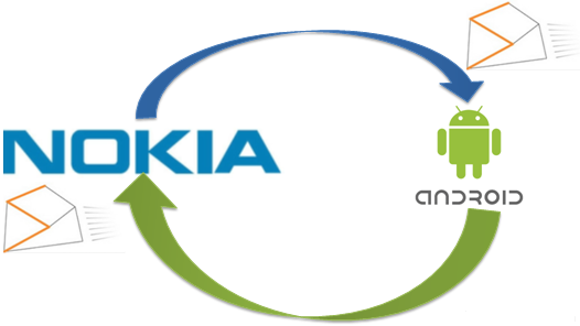 Transfer SMS from NOKIA to Android Mobile ~ moto-g Mania