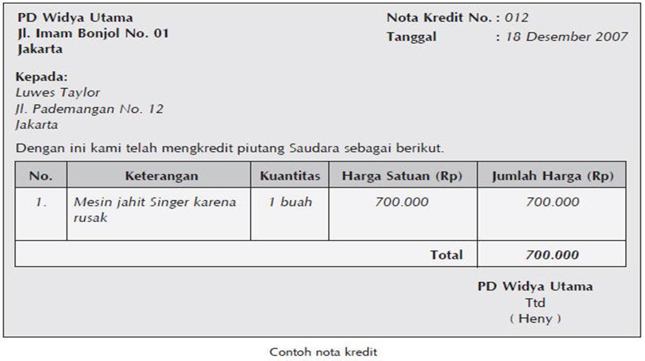 Analisis Bukti Transaksi Rekhna Anggarawati