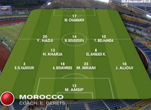 <b>Maroc</b> - <b>en</b> <b>direct</b> • <b>streaming</b>, live tv